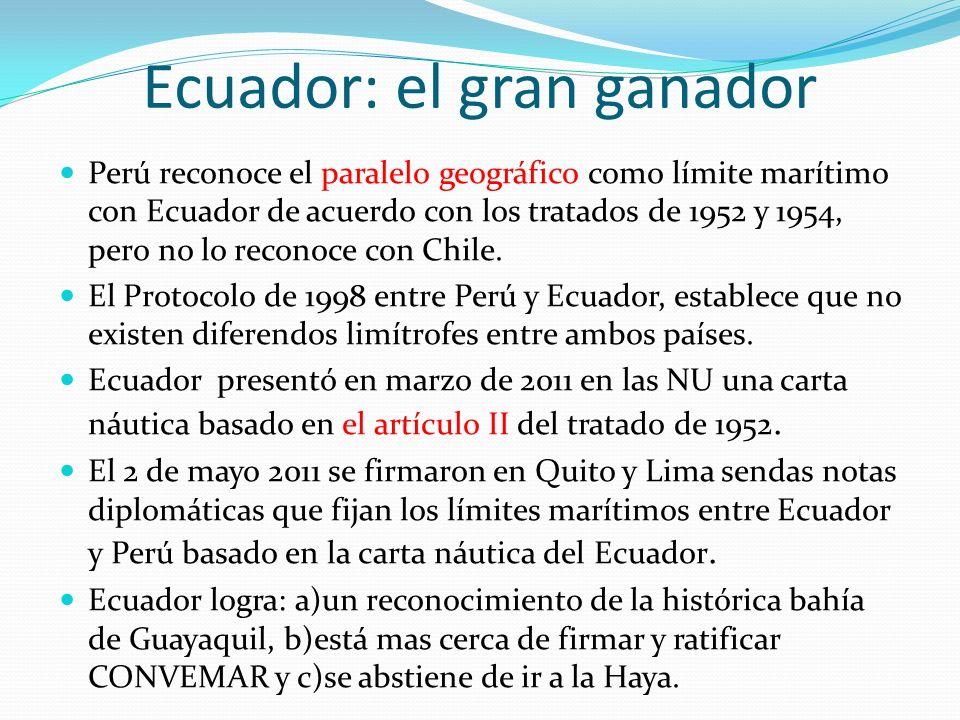 Ecuador: el gran ganador