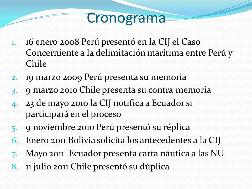 Cronograma 16 enero 2008 Perú presentó en la CIJ el Caso Concerniente a la delimitación marítima entre Perú y Chile.