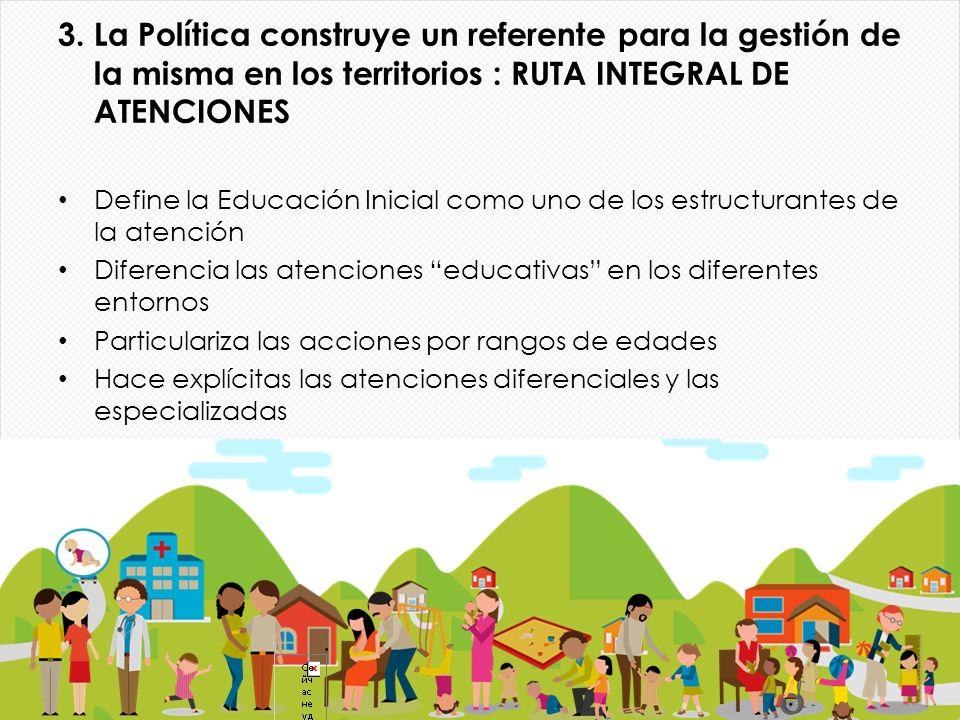 3. La Política construye un referente para la gestión de la misma en los territorios : RUTA INTEGRAL DE ATENCIONES