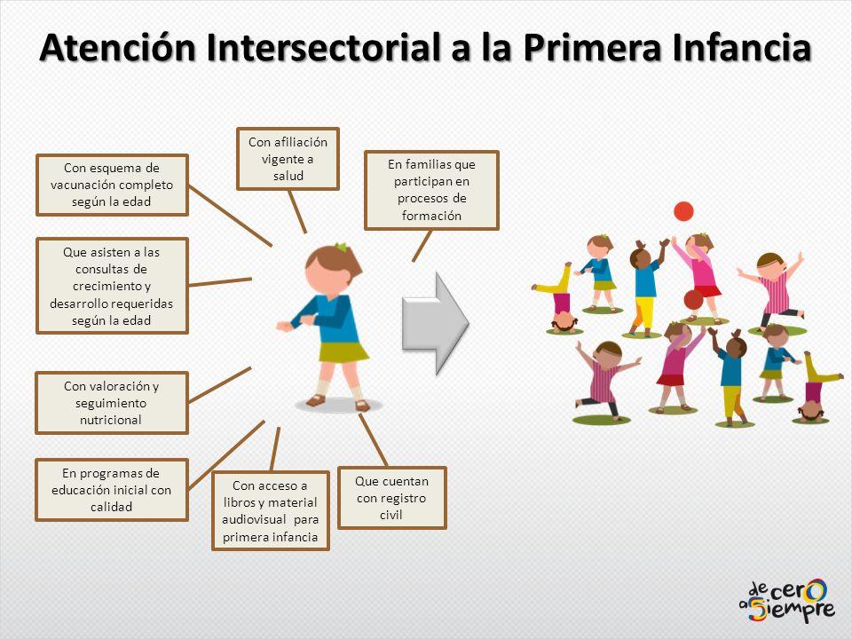 Atención Intersectorial a la Primera Infancia