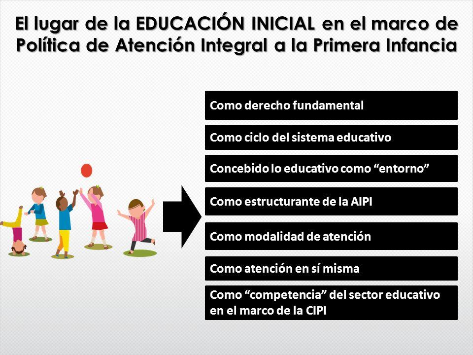 El lugar de la EDUCACIÓN INICIAL en el marco de Política de Atención Integral a la Primera Infancia