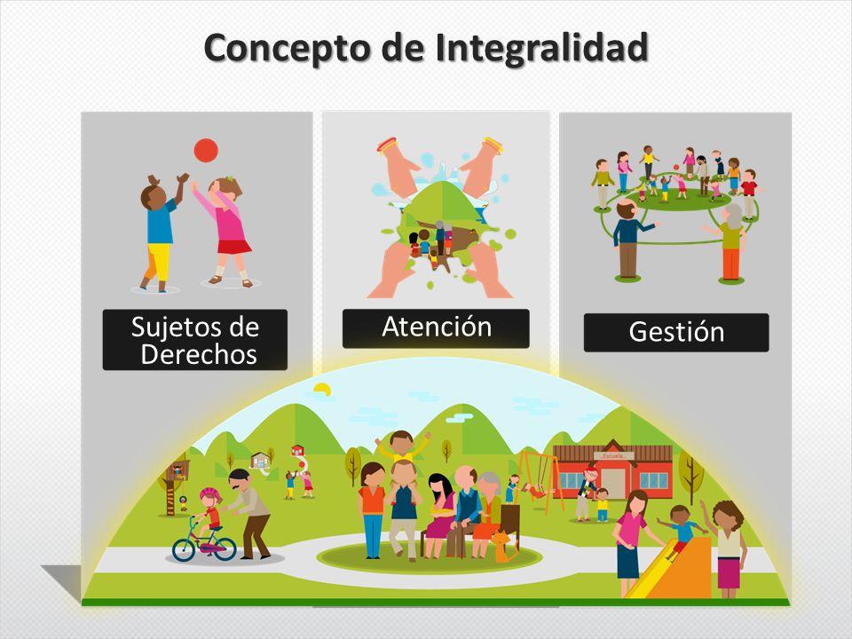 Concepto de Integralidad