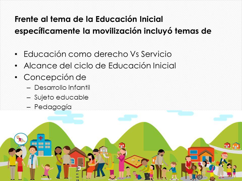 Frente al tema de la Educación Inicial