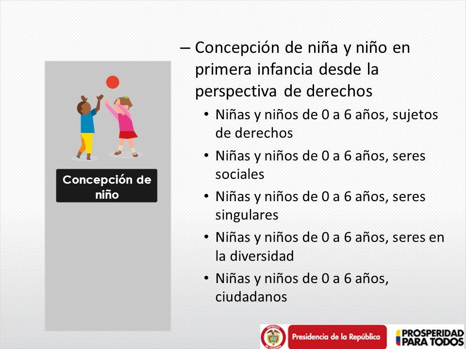 Concepción de niña y niño en primera infancia desde la perspectiva de derechos