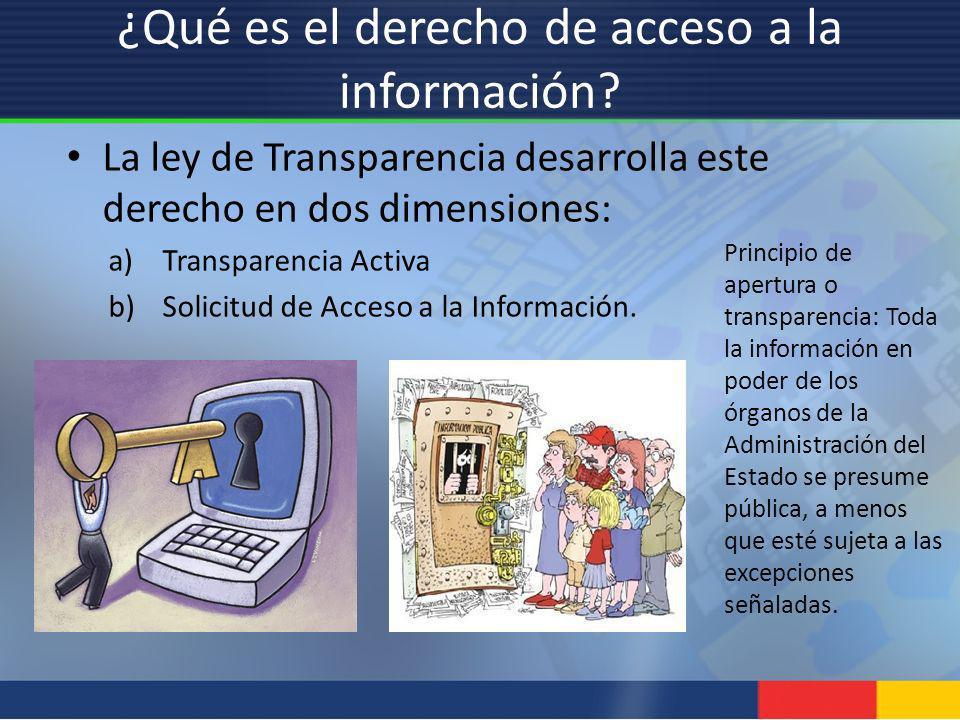 ¿Qué es el derecho de acceso a la información