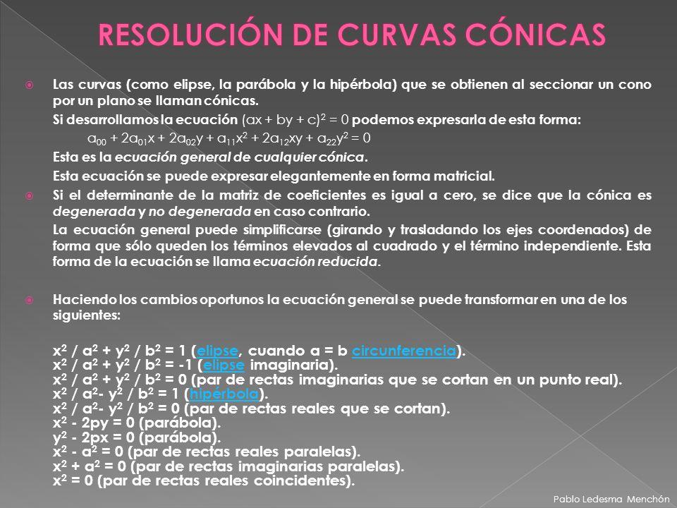 RESOLUCIÓN DE CURVAS CÓNICAS