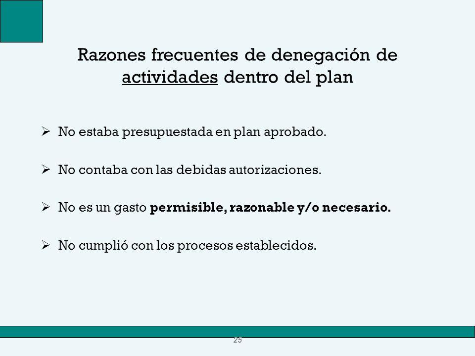 Razones frecuentes de denegación de actividades dentro del plan