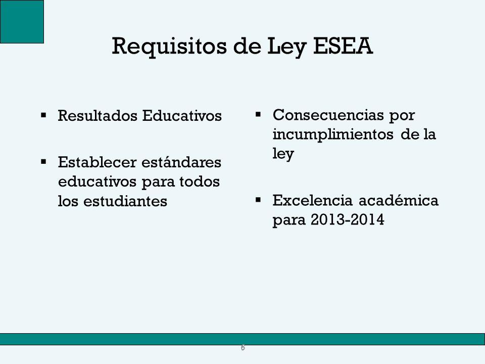Requisitos de Ley ESEA Resultados Educativos