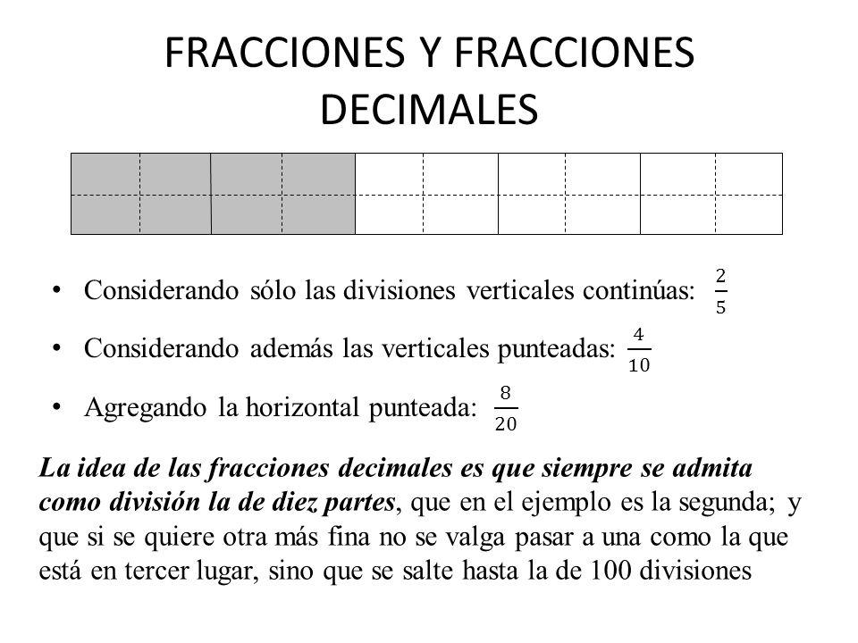 FRACCIONES Y FRACCIONES DECIMALES