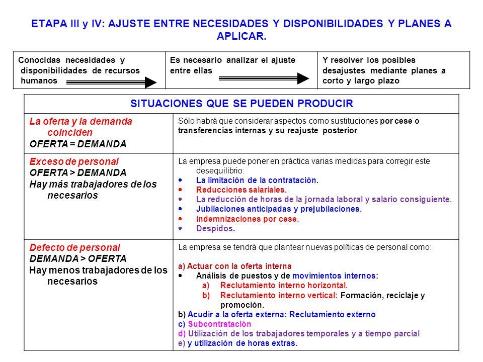 TEMA 3: LA PLANIFICACIÓN DE LOS RECURSOS HUMANOS - ppt video online ...
