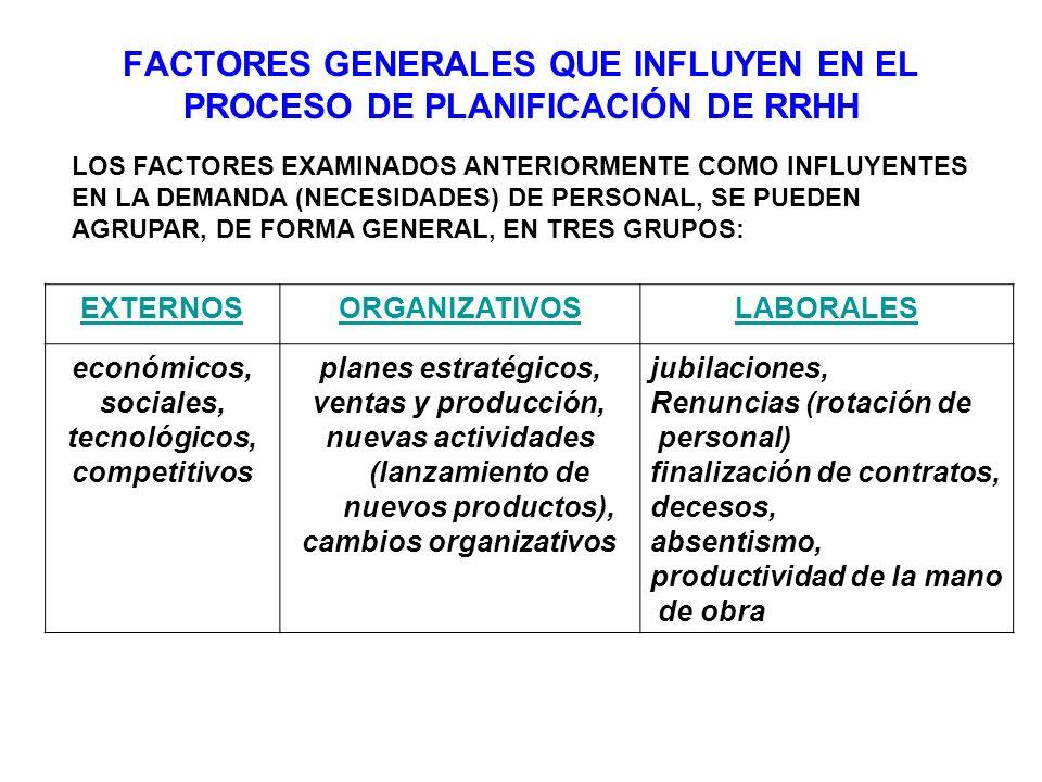 FACTORES GENERALES QUE INFLUYEN EN EL PROCESO DE PLANIFICACIÓN DE RRHH