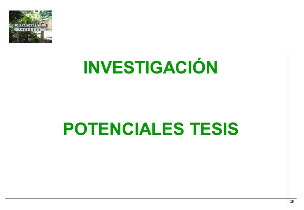 INVESTIGACIÓN POTENCIALES TESIS