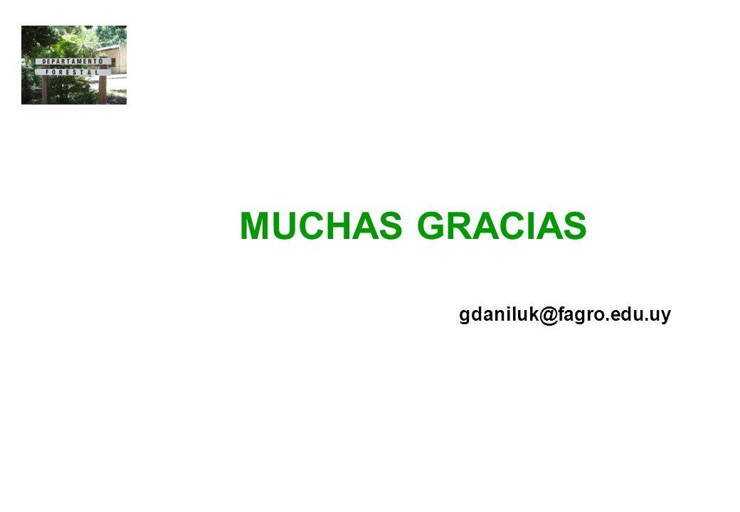 MUCHAS GRACIAS gdaniluk@fagro.edu.uy