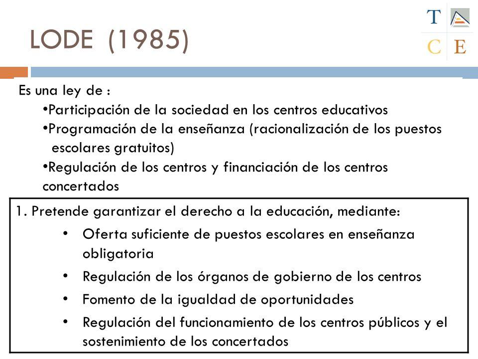 LODE (1985) Es una ley de : Participación de la sociedad en los centros educativos. Programación de la enseñanza (racionalización de los puestos.