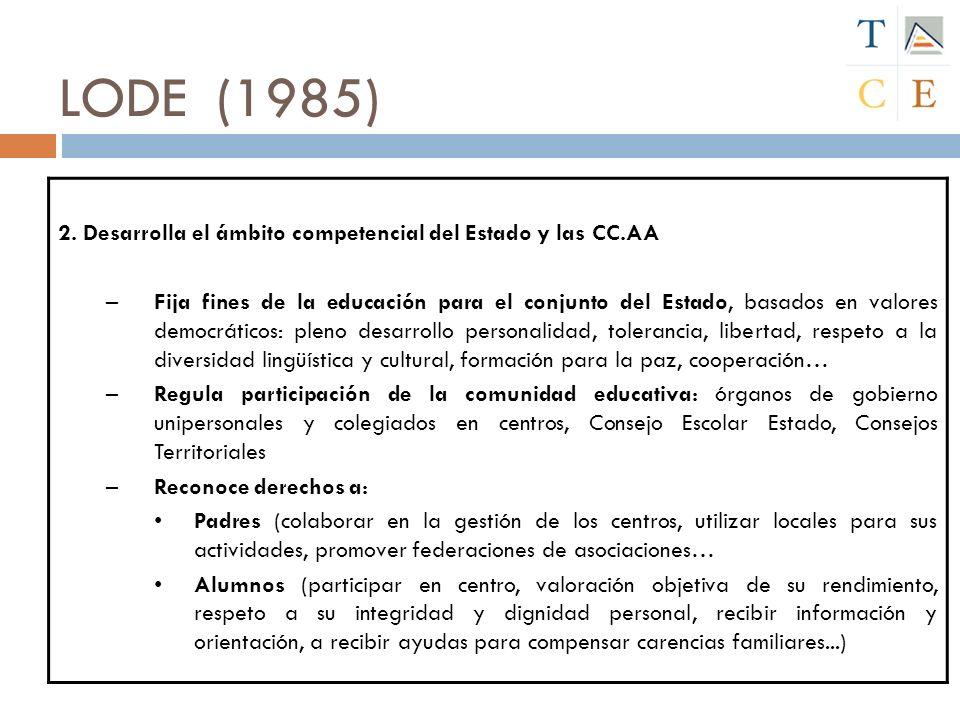 LODE (1985) 2. Desarrolla el ámbito competencial del Estado y las CC.AA.