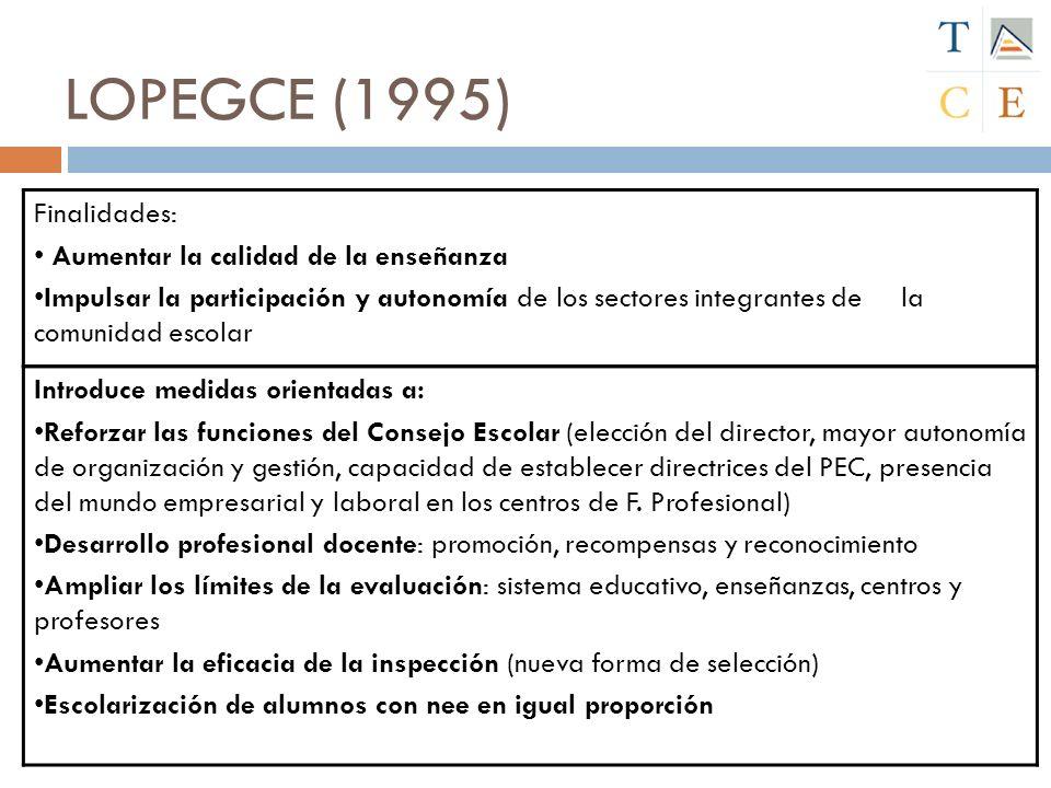LOPEGCE (1995) Finalidades: Aumentar la calidad de la enseñanza