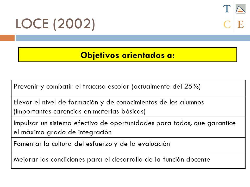 Objetivos orientados a: