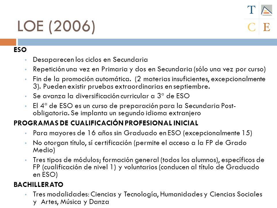 LOE (2006) ESO Desaparecen los ciclos en Secundaria