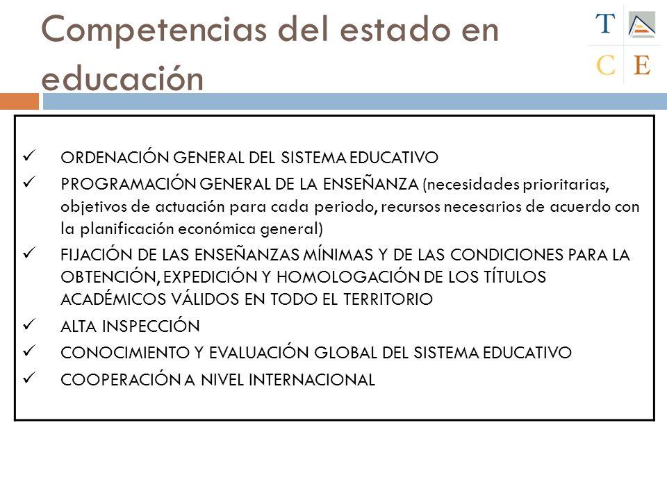 Competencias del estado en educación