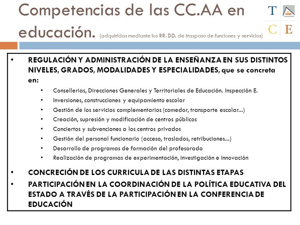 Competencias de las CC. AA en educación. (adquiridas mediante los RR