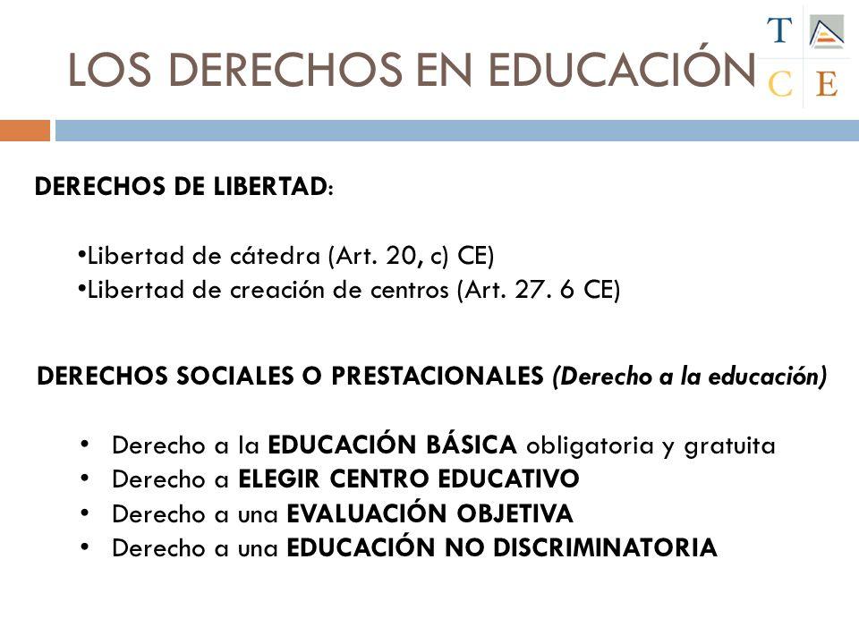 LOS DERECHOS EN EDUCACIÓN