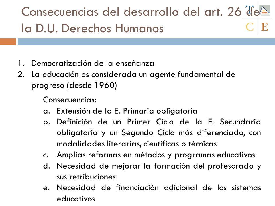 Consecuencias del desarrollo del art. 26 de la D.U. Derechos Humanos