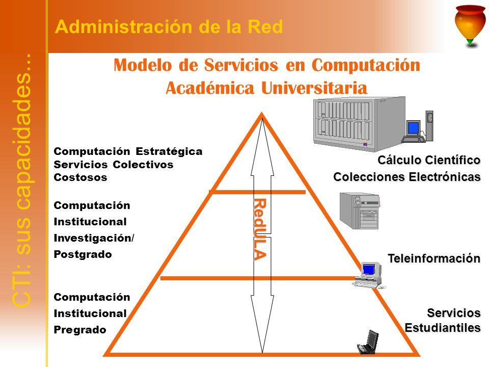 Modelo de Servicios en Computación Académica Universitaria