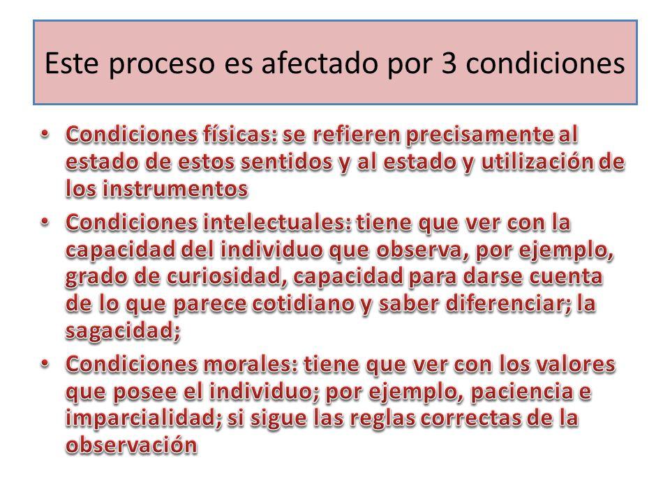 Este proceso es afectado por 3 condiciones