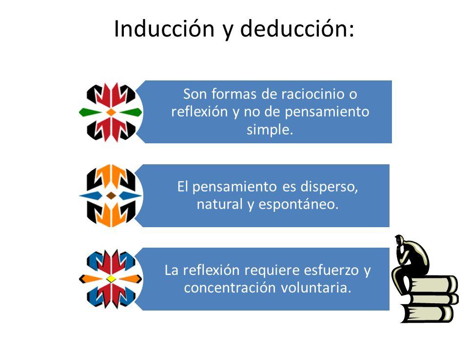 Inducción y deducción:
