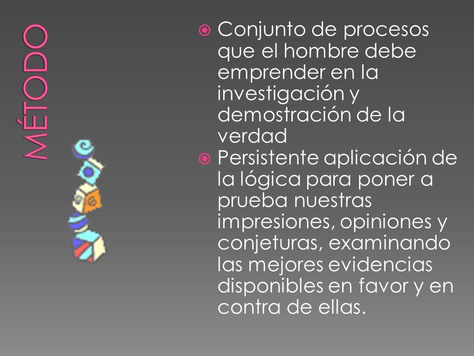 Método Conjunto de procesos que el hombre debe emprender en la investigación y demostración de la verdad.