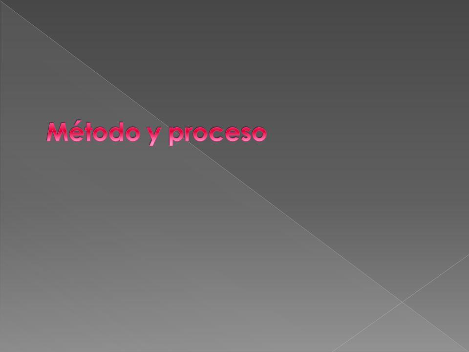 Método y proceso