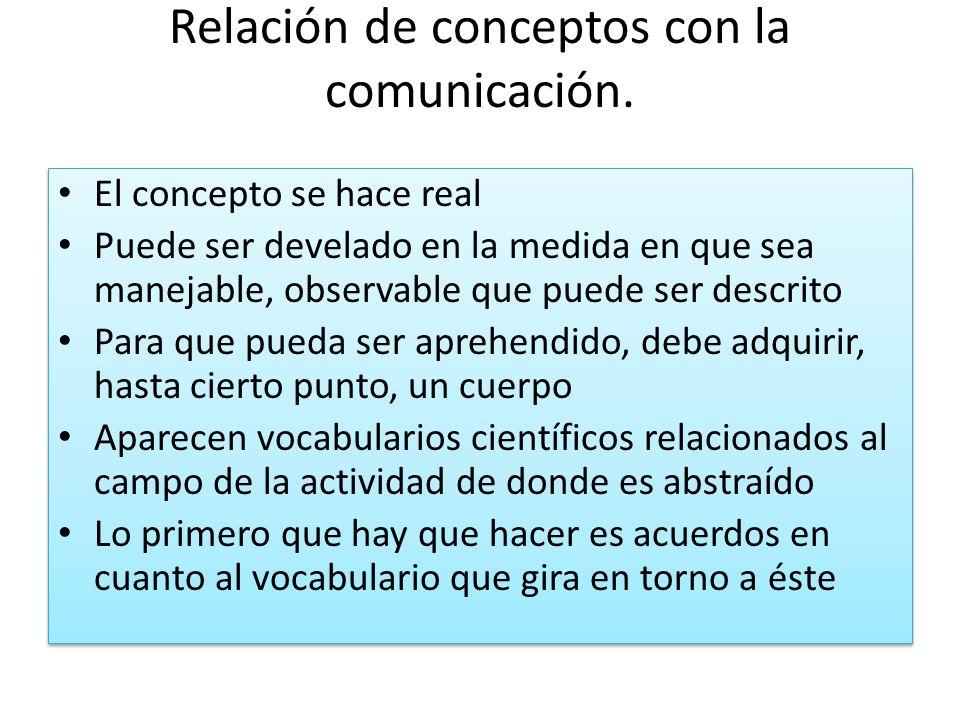 Relación de conceptos con la comunicación.