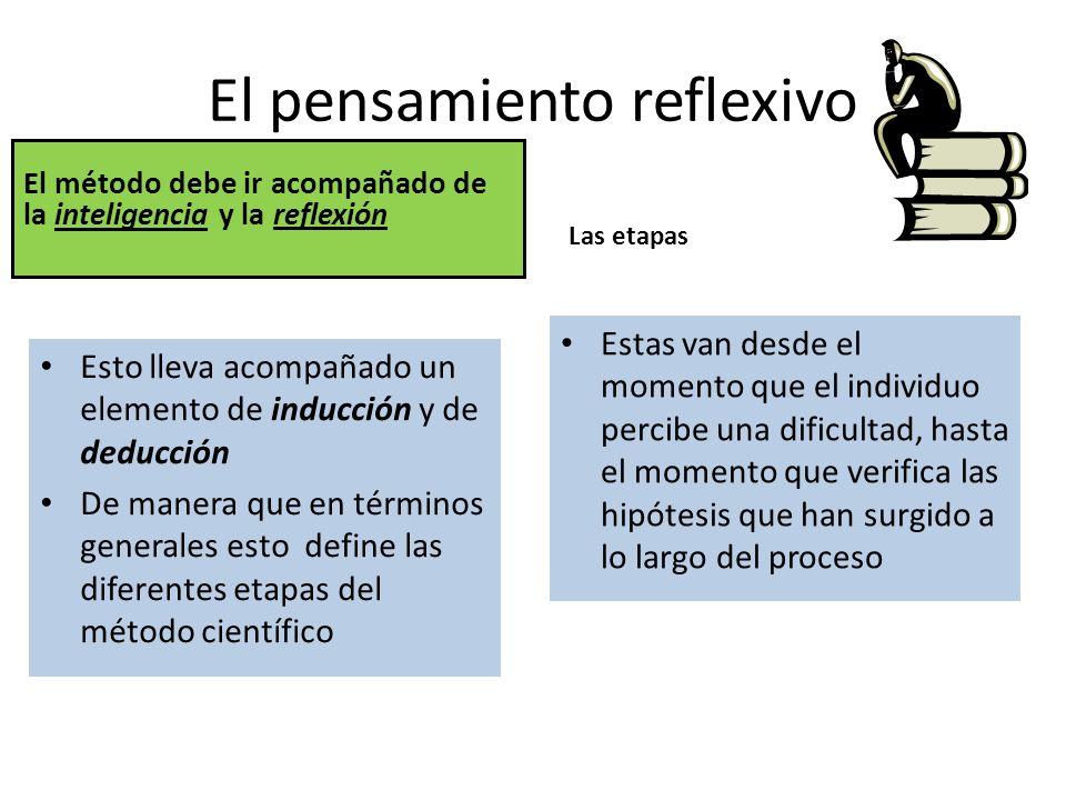 El pensamiento reflexivo