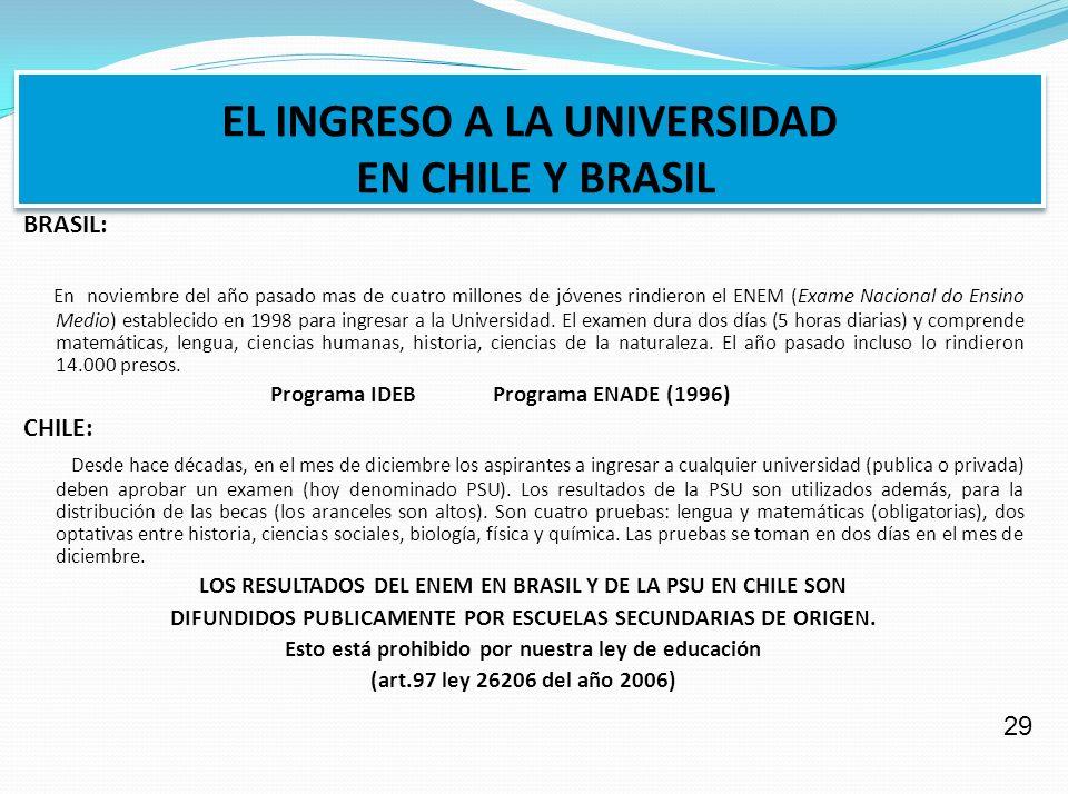 EL INGRESO A LA UNIVERSIDAD EN CHILE Y BRASIL