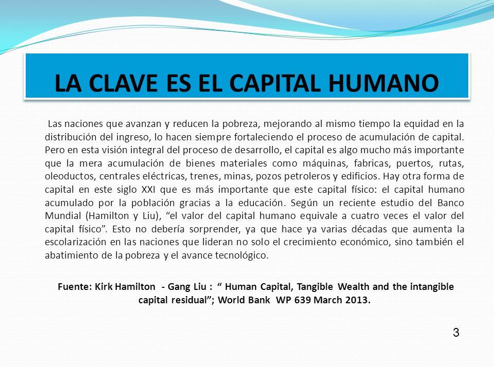 LA CLAVE ES EL CAPITAL HUMANO