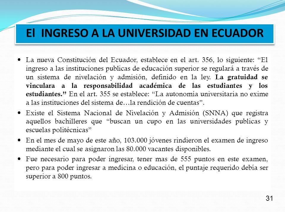 El INGRESO A LA UNIVERSIDAD EN ECUADOR