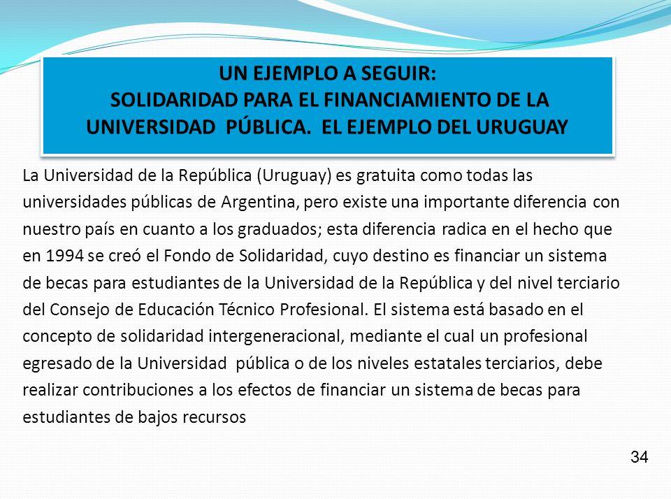 UN EJEMPLO A SEGUIR: SOLIDARIDAD PARA EL FINANCIAMIENTO DE LA UNIVERSIDAD PÚBLICA. EL EJEMPLO DEL URUGUAY