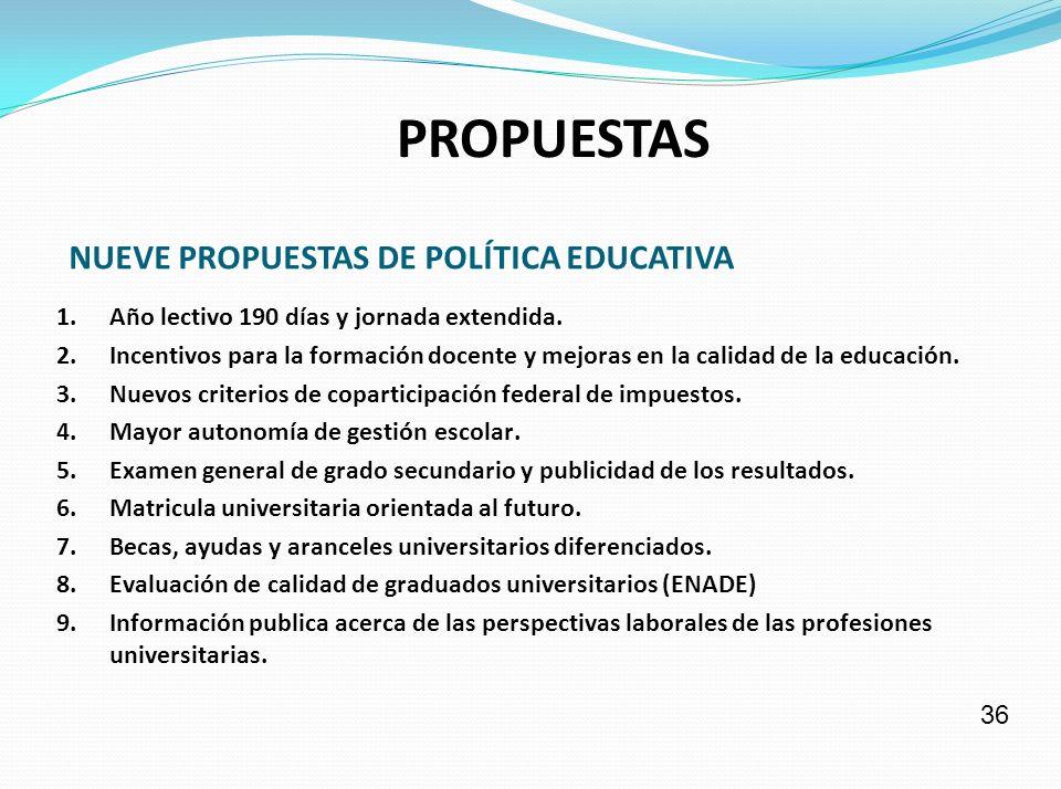 NUEVE PROPUESTAS DE POLÍTICA EDUCATIVA
