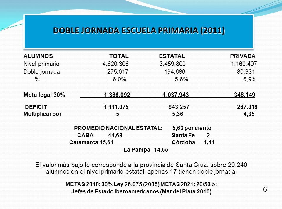 DOBLE JORNADA ESCUELA PRIMARIA (2011)