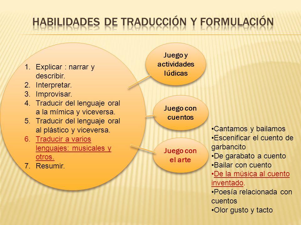 habilidades de traducción y formulación