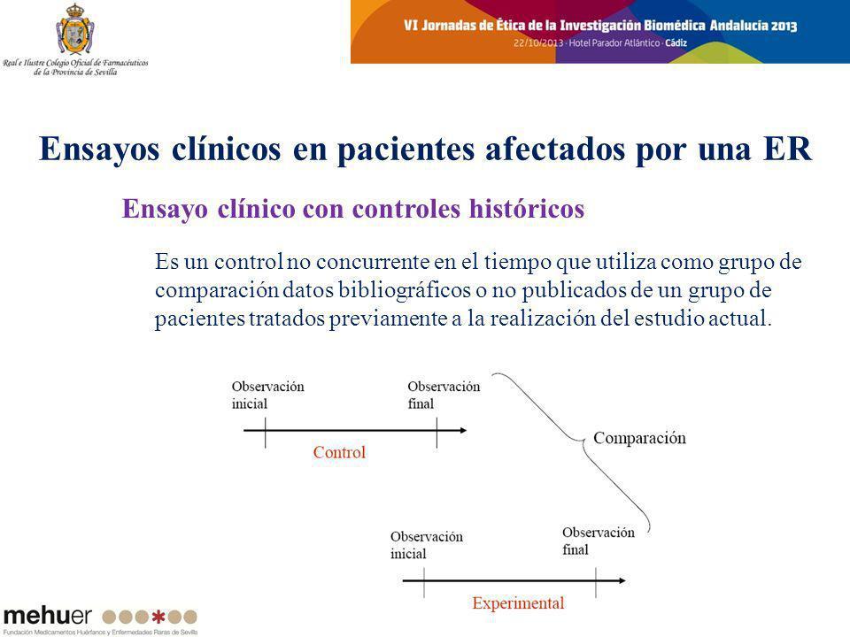 Ensayos clínicos en pacientes afectados por una ER