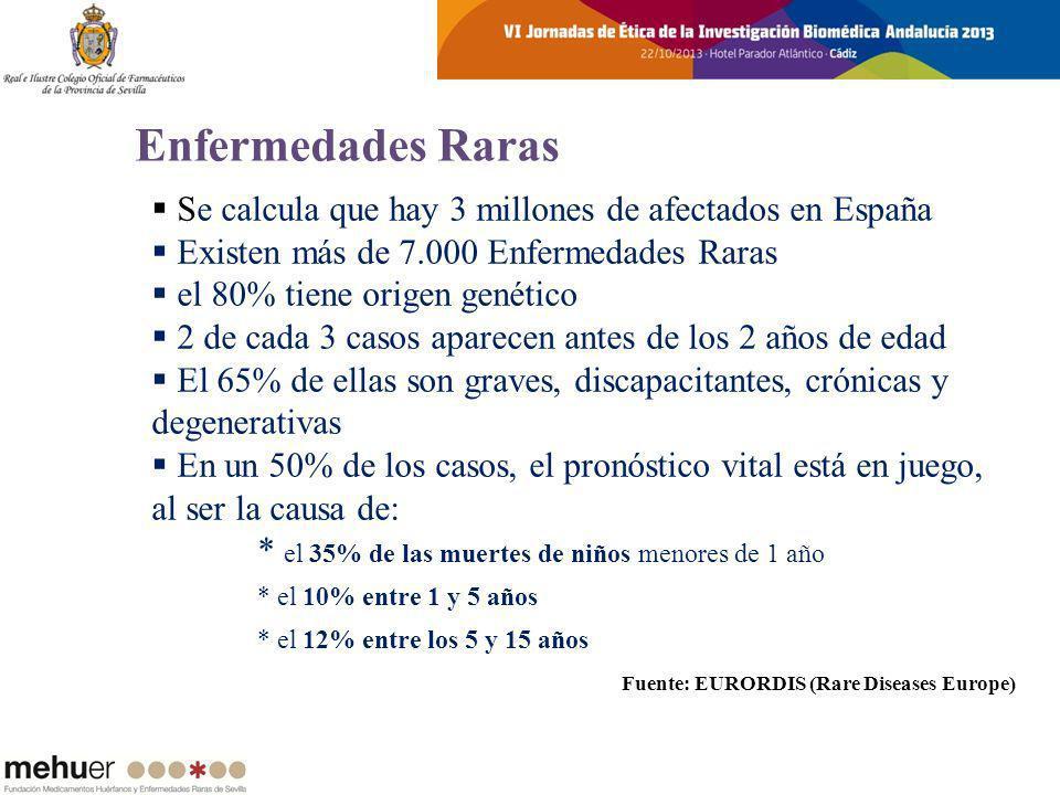 Enfermedades Raras Se calcula que hay 3 millones de afectados en España. Existen más de 7.000 Enfermedades Raras.