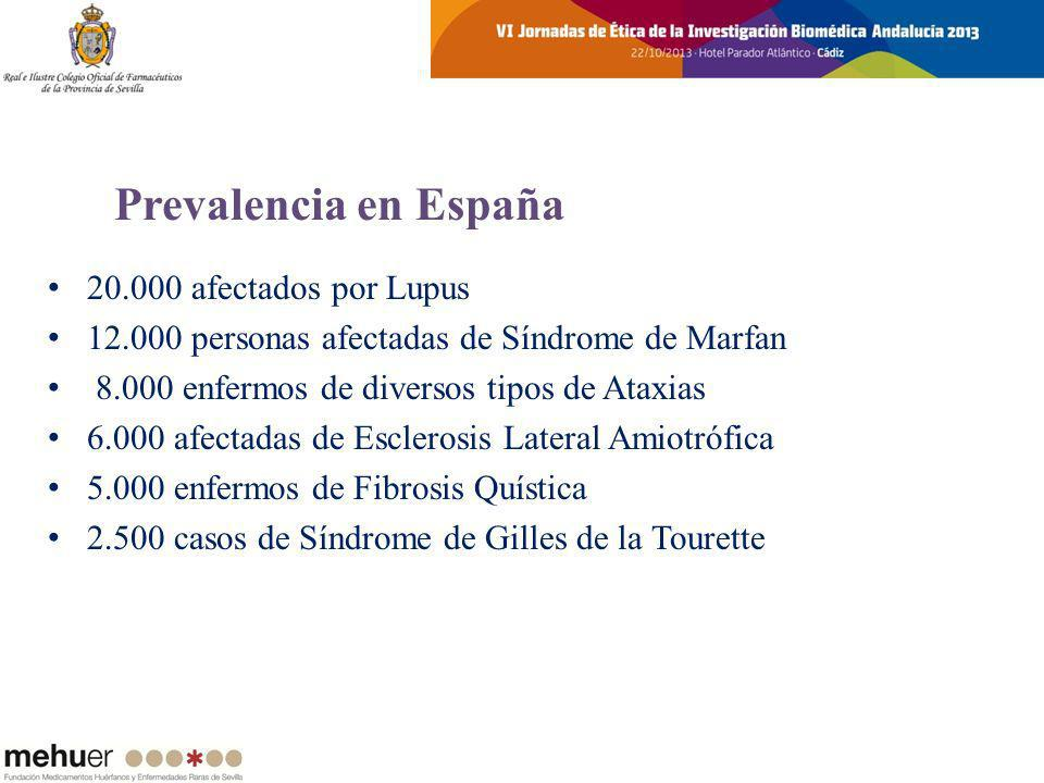 Prevalencia en España 20.000 afectados por Lupus