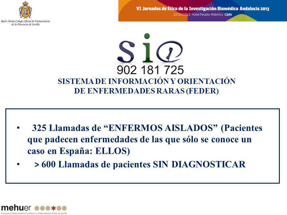 SISTEMA DE INFORMACIÓN Y ORIENTACIÓN DE ENFERMEDADES RARAS (FEDER)