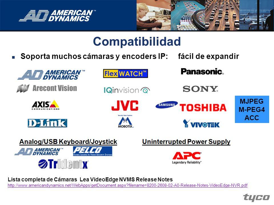 Compatibilidad Soporta muchos cámaras y encoders IP: fácil de expandir