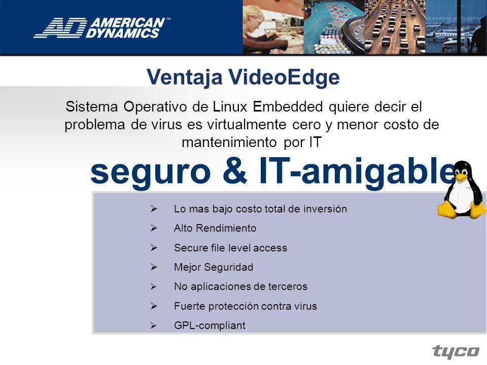 seguro & IT-amigable Ventaja VideoEdge