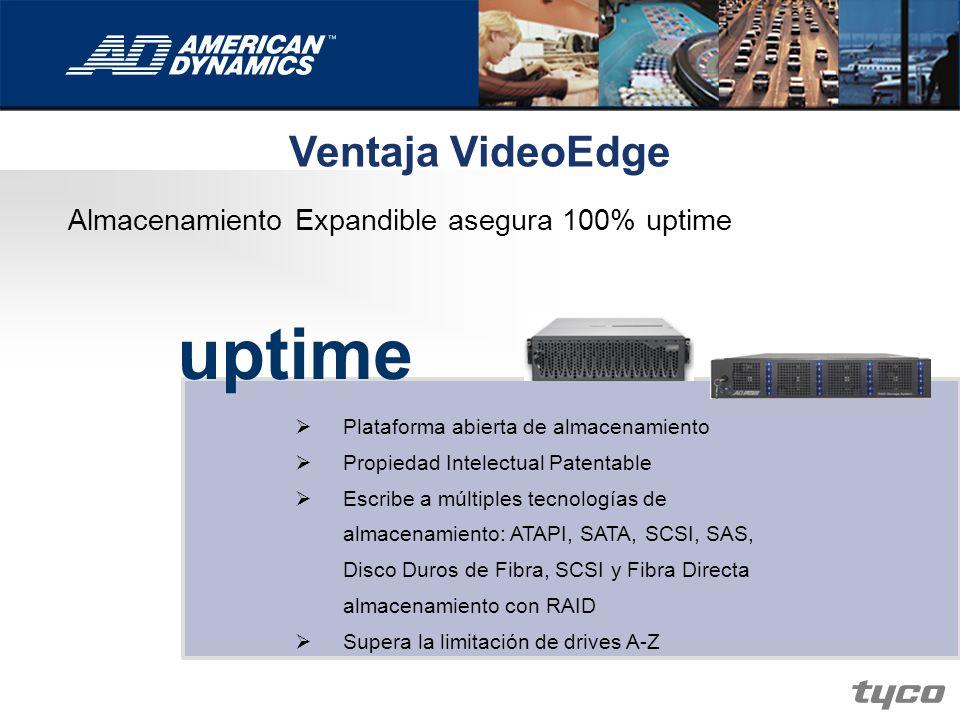 uptime Ventaja VideoEdge Almacenamiento Expandible asegura 100% uptime