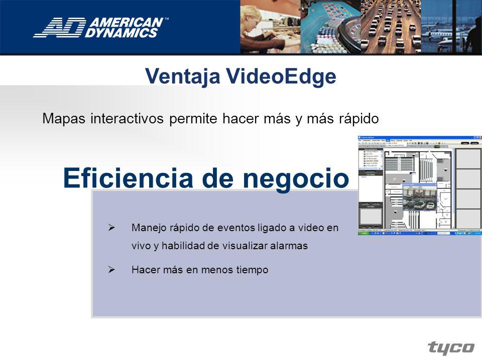 Eficiencia de negocio Ventaja VideoEdge