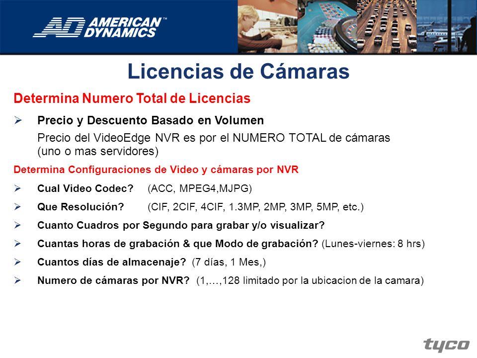 Licencias de Cámaras Determina Numero Total de Licencias