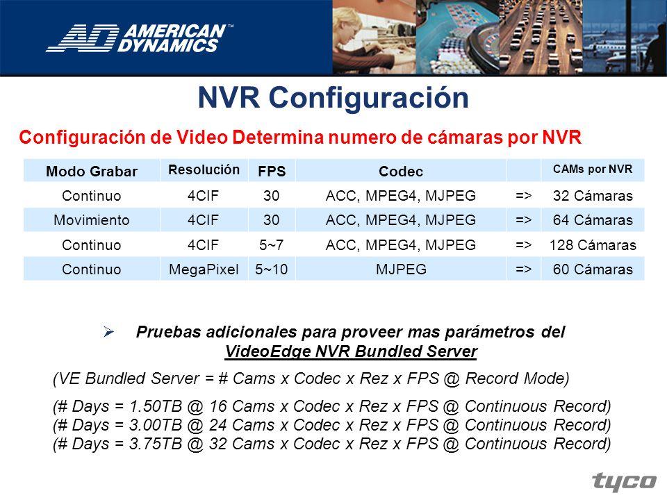 NVR Configuración Configuración de Video Determina numero de cámaras por NVR.